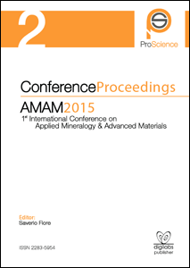 Proscience vol.2 AMAM2015